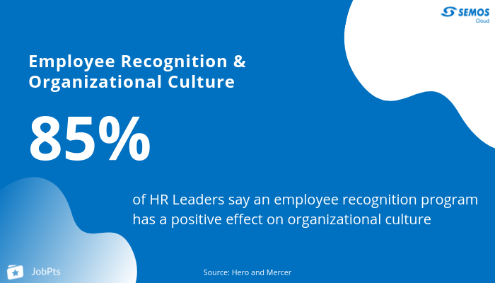 organizational culture and employee recognition