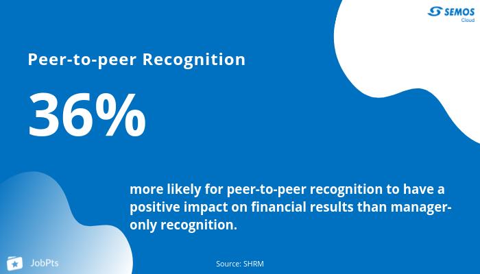 peer-to-peer-employee-recognition