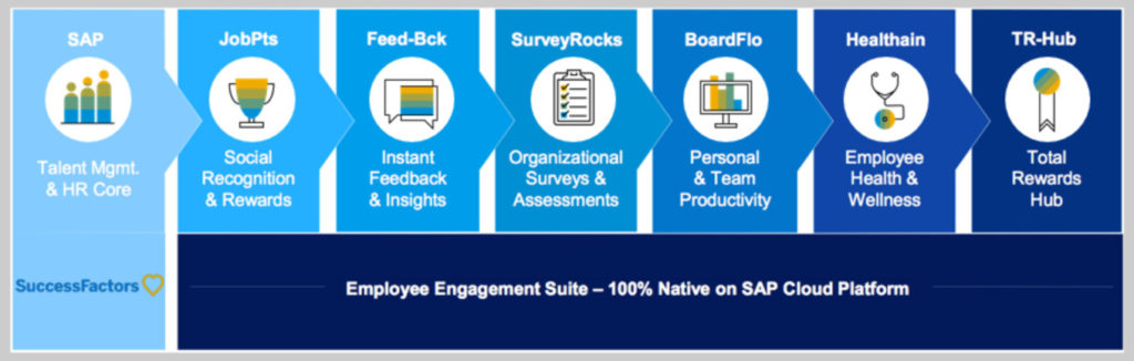 employee-engagement-suite