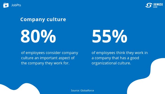 stats on company culture