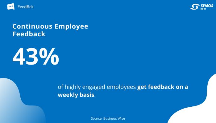 weekly employee feedback stats