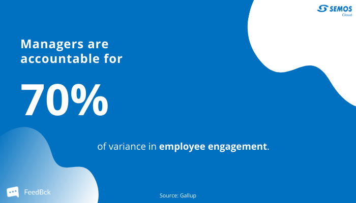 employee engagement is manager's responsibility