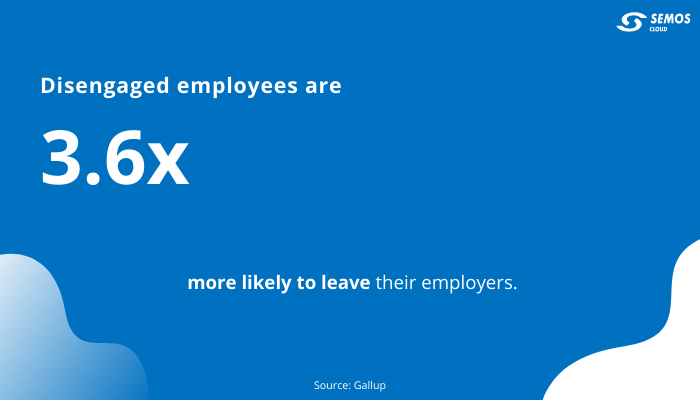 employee engagement and turnover stats