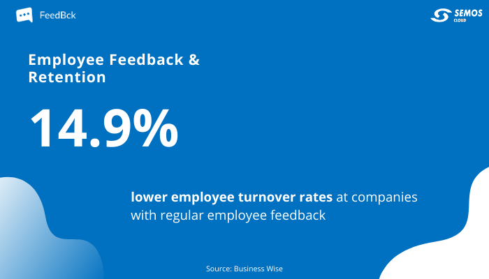 employee feedback and turnover