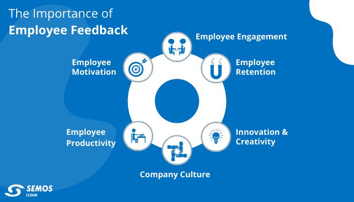 employee feedback benefits