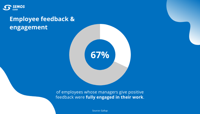 employee feedback and engagement statistic