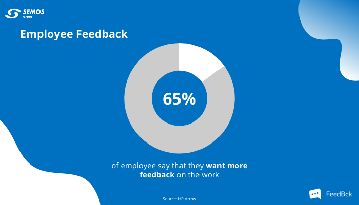 employees want more feedback