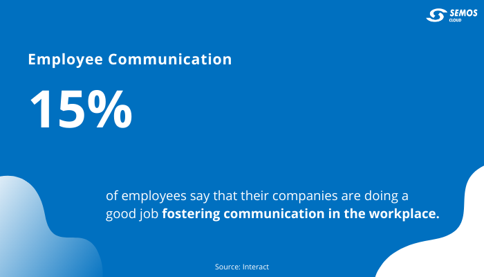 employee engagement and communication