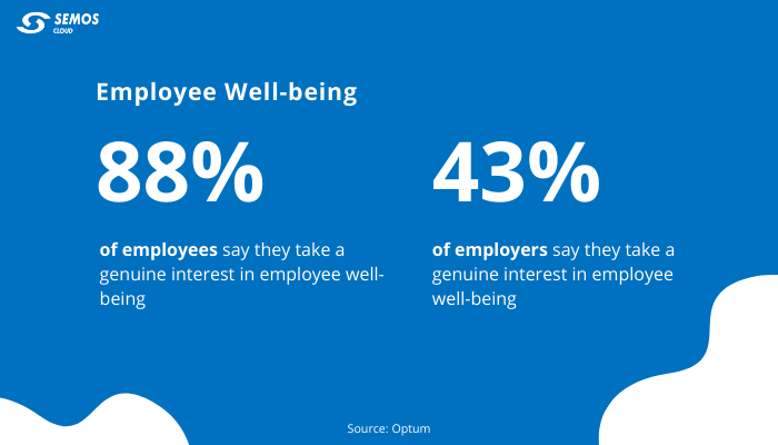 employee engagement and well-being