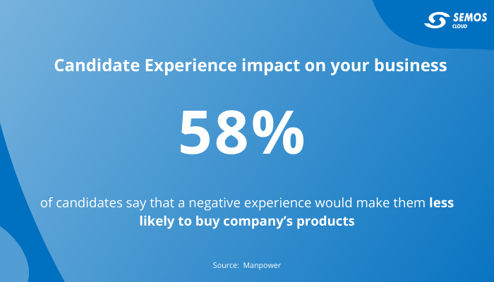 candidate experience impact