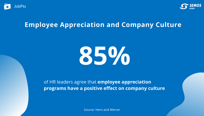 Company culture effect on employee appreciation