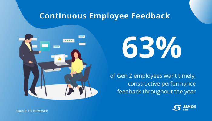 regular employee feedback