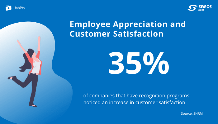 employee appreciation email for increased customer satisfaction