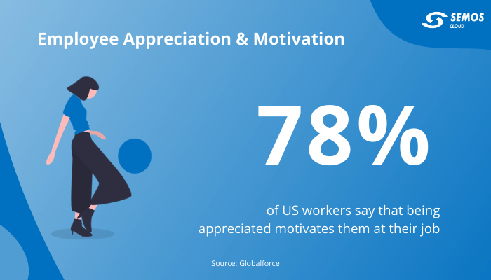 employee appreciation letter effect on motivation