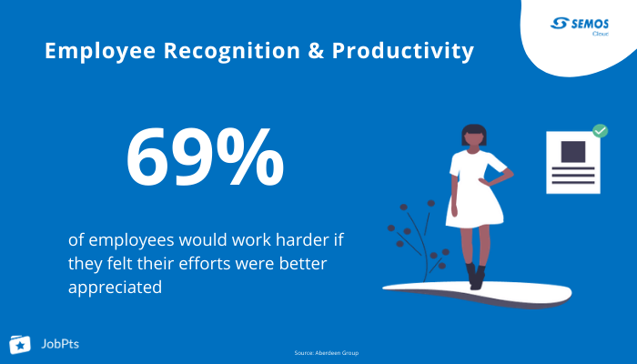 employee appreciation letter impact on productivity