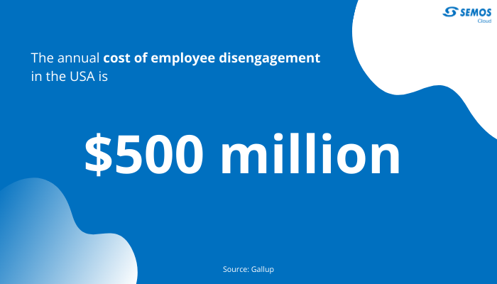 employee disengagement cost