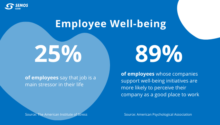 well-being impact on employee experience