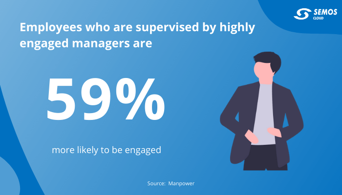 employee engagement effect