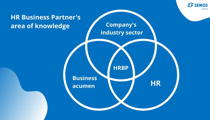 HRBP areas of knowledge