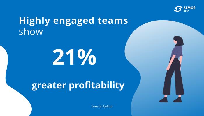 employee engagement impact