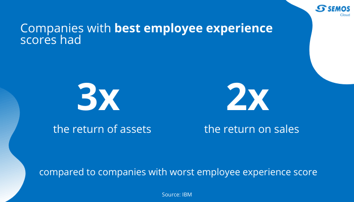 employee experience payoff