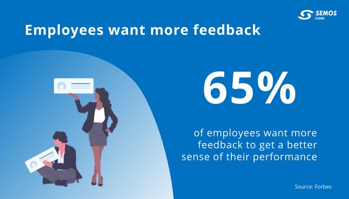 employee feedback statistics