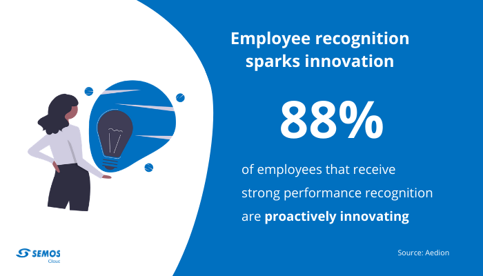 employee incentives impact innovation