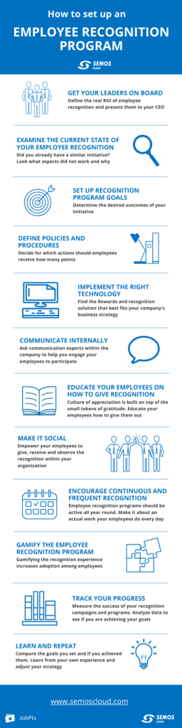 employee recognition steps
