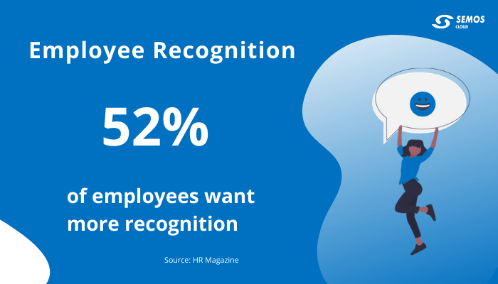 remote work recognition
