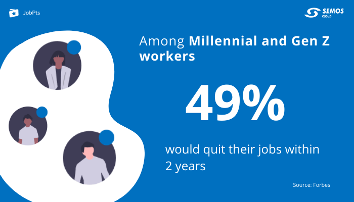 millennials retention
