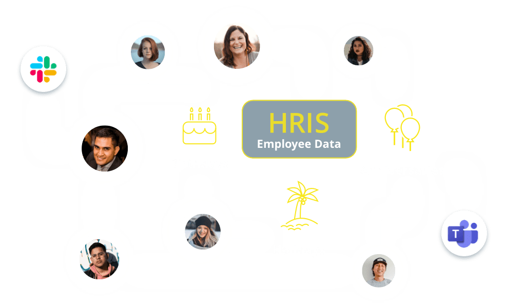 JobPts HRIS integrations