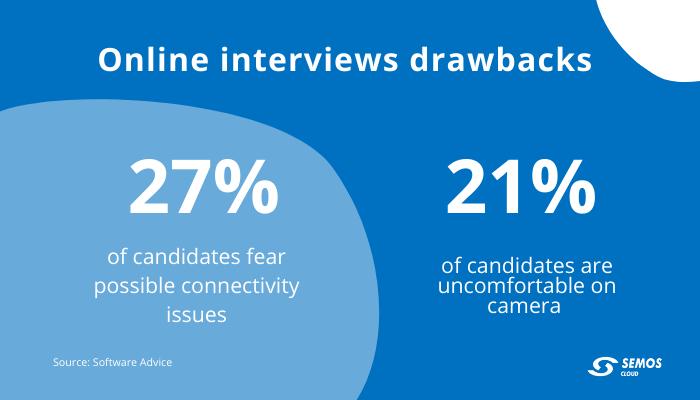 online recruitment struggles