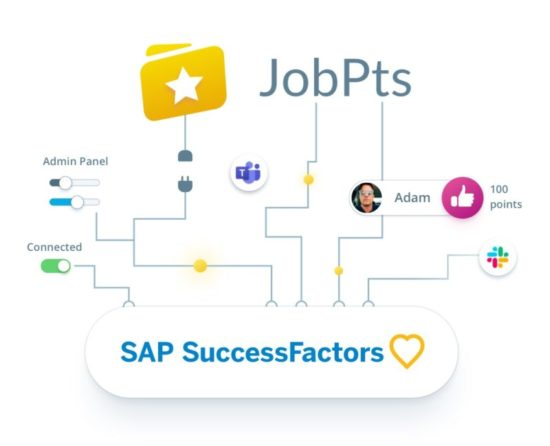 Rewards and Recognition solution that is integrated with your existing core HR solutions