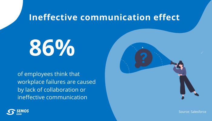 ineffective communication effect