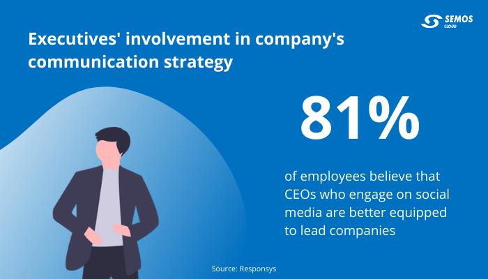 CEO communication