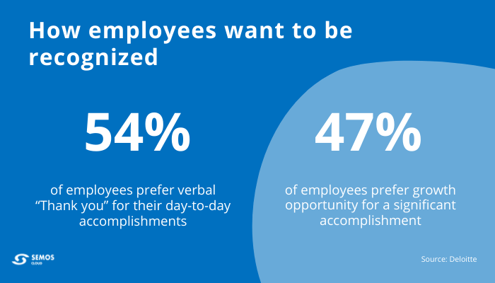 employee recognition preferences