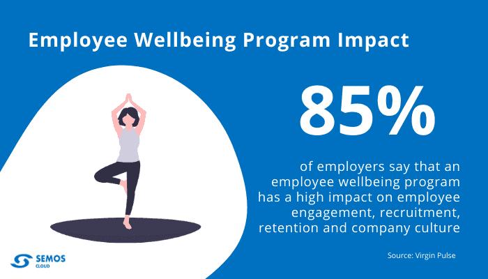 employee wellbeing program