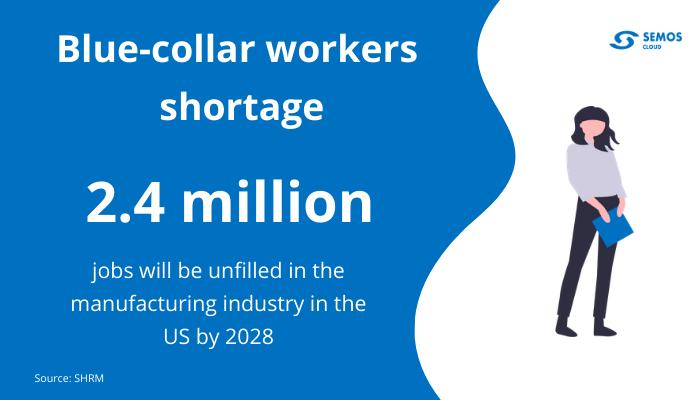 non digital employees shortage