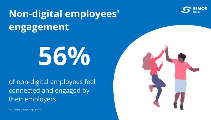 deskless employees engagement