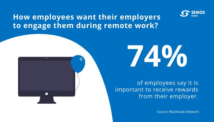 remote workers appreciation