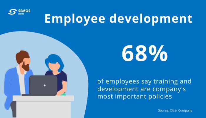 employee development stats