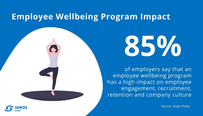 employee wellbeing effect
