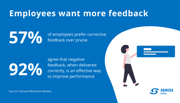 continuous employee reviews