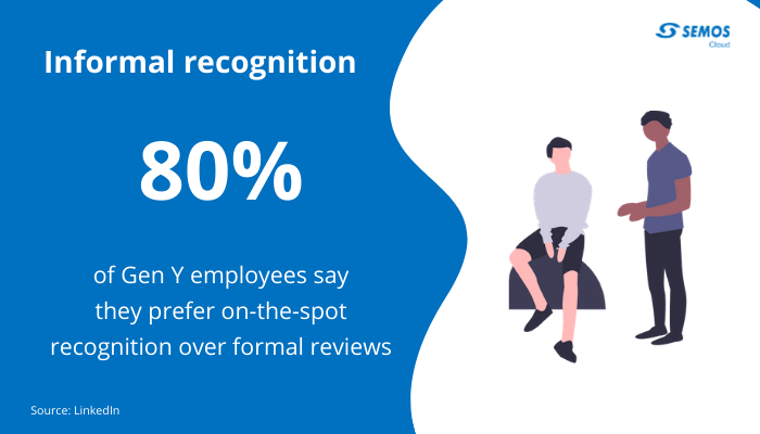 informal employee reviews