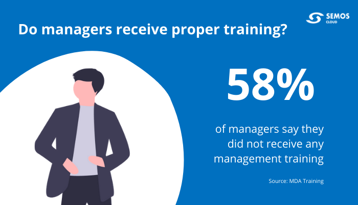 managers need training