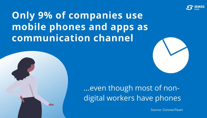non-digital employee communication