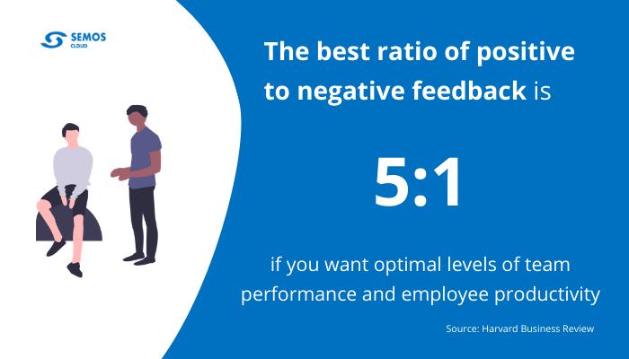 positive employee feedback ratio