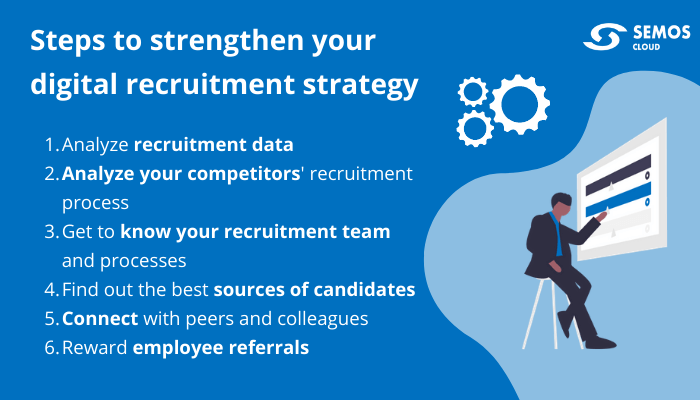 recruitment steps