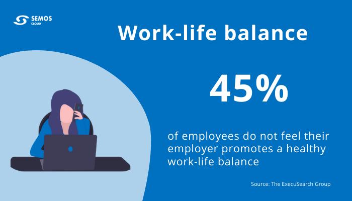 reduce work stress