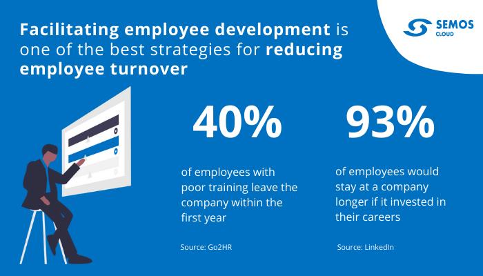 employee turnover prevention